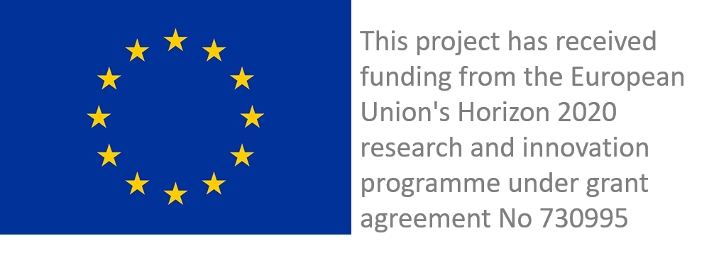 Funded by the European Commission under the Horizon 20202 Work Programme